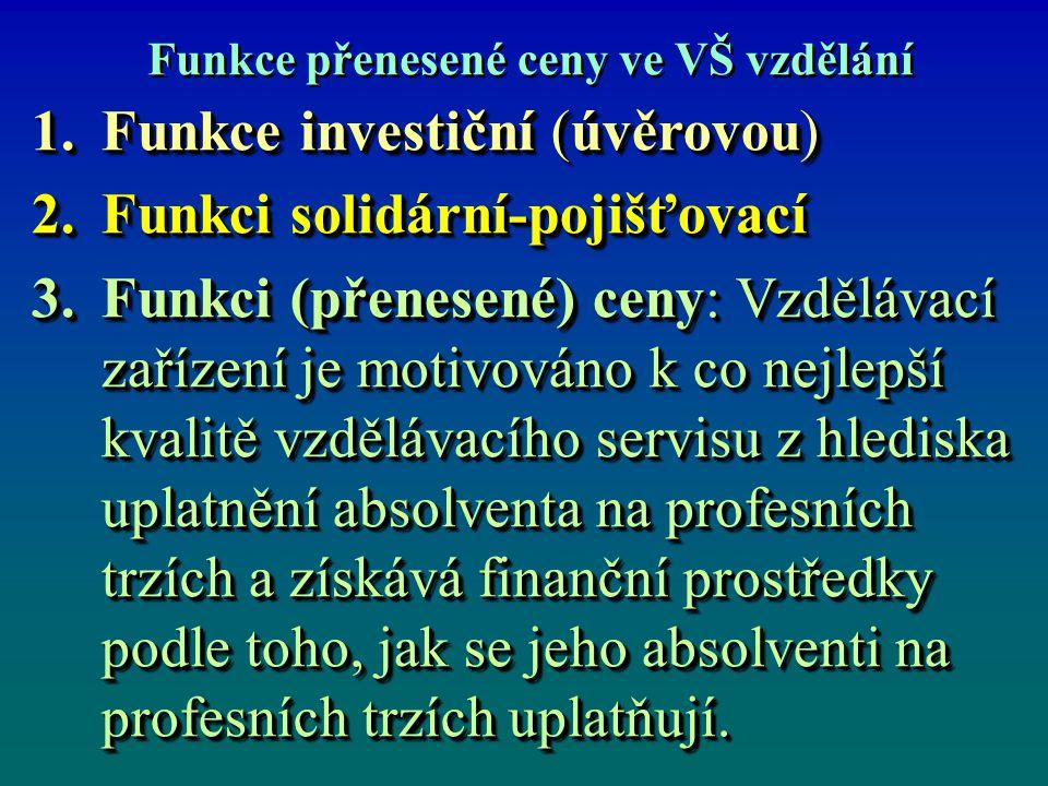 Funkce přenesené ceny ve VŠ vzdělání 1.Funkce investiční (úvěrovou) 2.Funkci solidární-pojišťovací 3.Funkci (přenesené) ceny: Vzdělávací zařízení je m