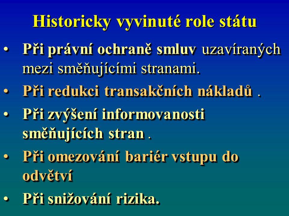 Historicky vyvinuté role státu Při právní ochraně smluv uzavíraných mezi směňujícími stranami.Při právní ochraně smluv uzavíraných mezi směňujícími st