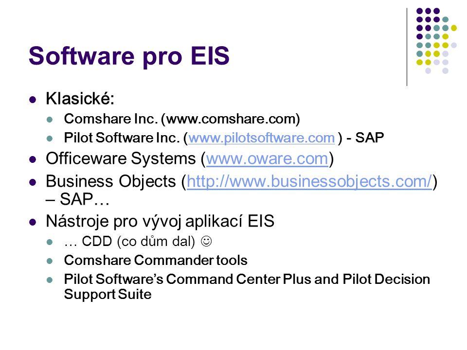 Software pro EIS Klasické: Comshare Inc. (www.comshare.com) Pilot Software Inc. (www.pilotsoftware.com ) - SAPwww.pilotsoftware.com Officeware Systems