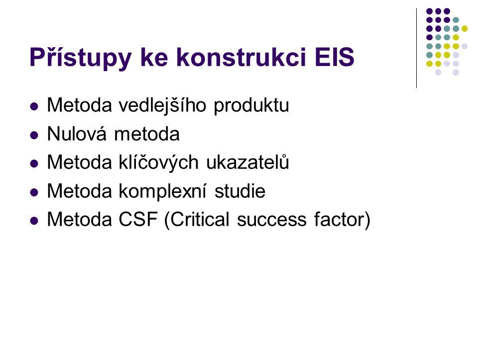 Přístupy ke konstrukci EIS Metoda vedlejšího produktu Nulová metoda Metoda klíčových ukazatelů Metoda komplexní studie Metoda CSF (Critical success factor)