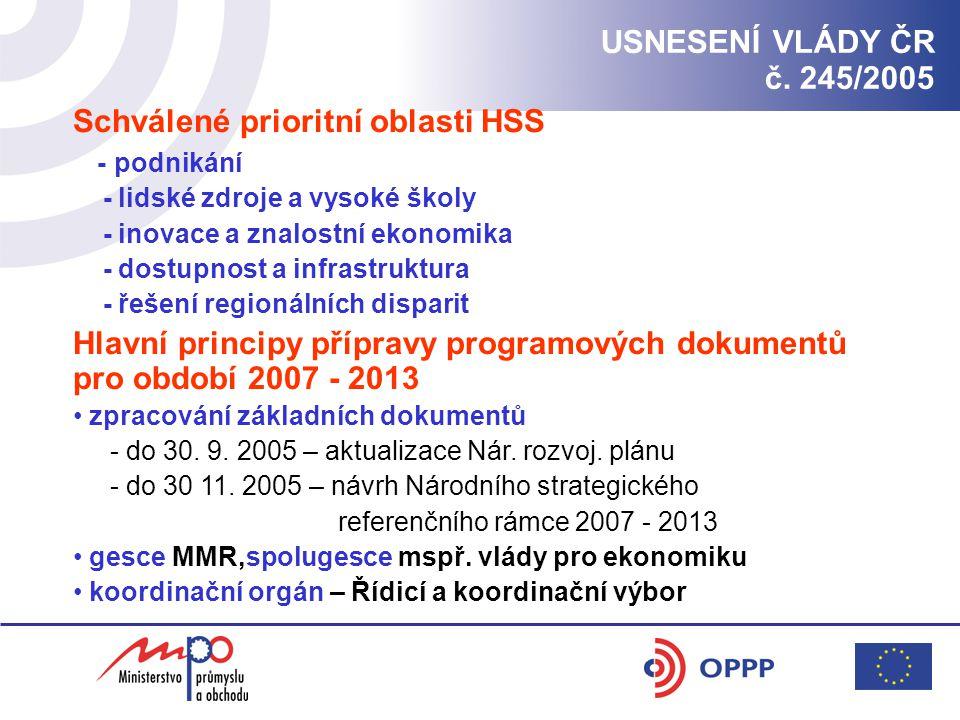 DOPORUČENÍ DO BUDOUCNA - NA CO SE ZAMĚŘIT Započaty úvahy o prioritách podpory pro nové programovací období 2007 - 2013 Věcná východiska: o programy podpory v rámci OPPP je mezi podnikateli velký zájem.