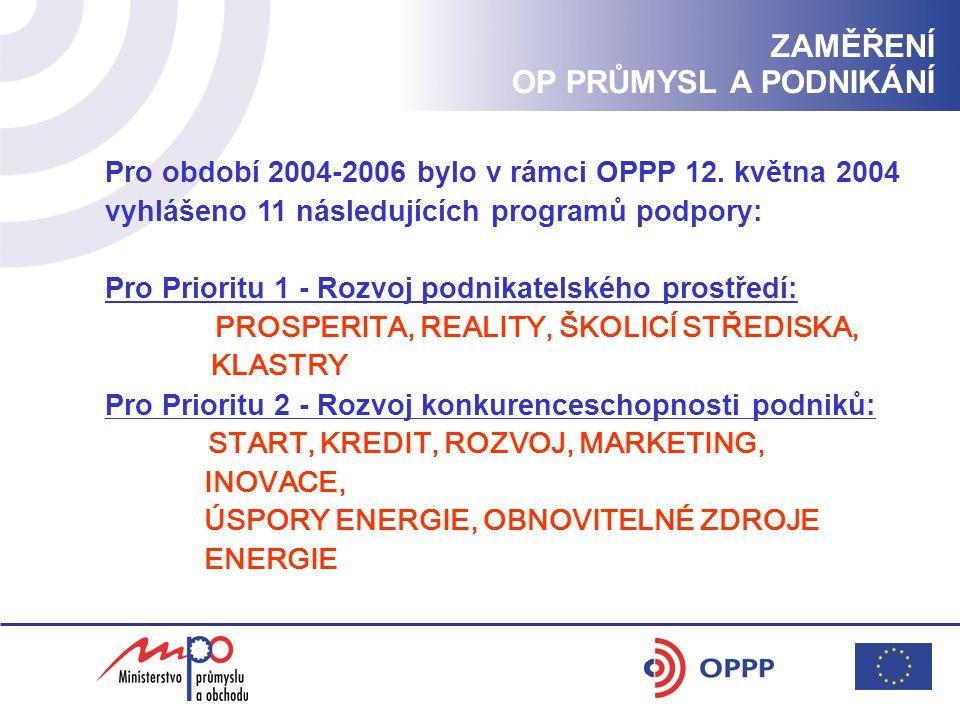 Pro období 2004-2006 bylo v rámci OPPP 12.