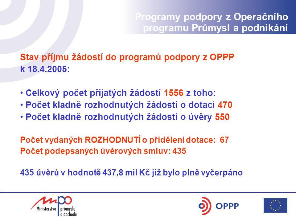 PŘEHLED příjmu žádostí o podporu z OPPP stav ke dni 18.4.2005 U