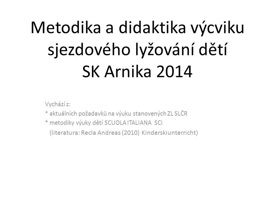 Metodika a didaktika výcviku sjezdového lyžování dětí SK Arnika 2014 Vychází z: * aktuálních požadavků na výuku stanovených ZL SLČR * metodiky výuky d