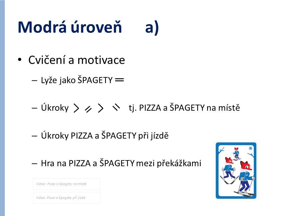 Modrá úroveň a) Cvičení a motivace – Lyže jako ŠPAGETY – Úkroky tj. PIZZA a ŠPAGETY na místě – Úkroky PIZZA a ŠPAGETY při jízdě – Hra na PIZZA a ŠPAGE
