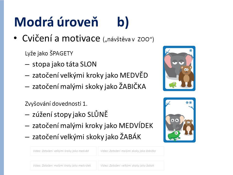 """Modrá úroveň b) Cvičení a motivace (""""návštěva v ZOO"""") Lyže jako ŠPAGETY – stopa jako táta SLON – zatočení velkými kroky jako MEDVĚD – zatočení malými"""