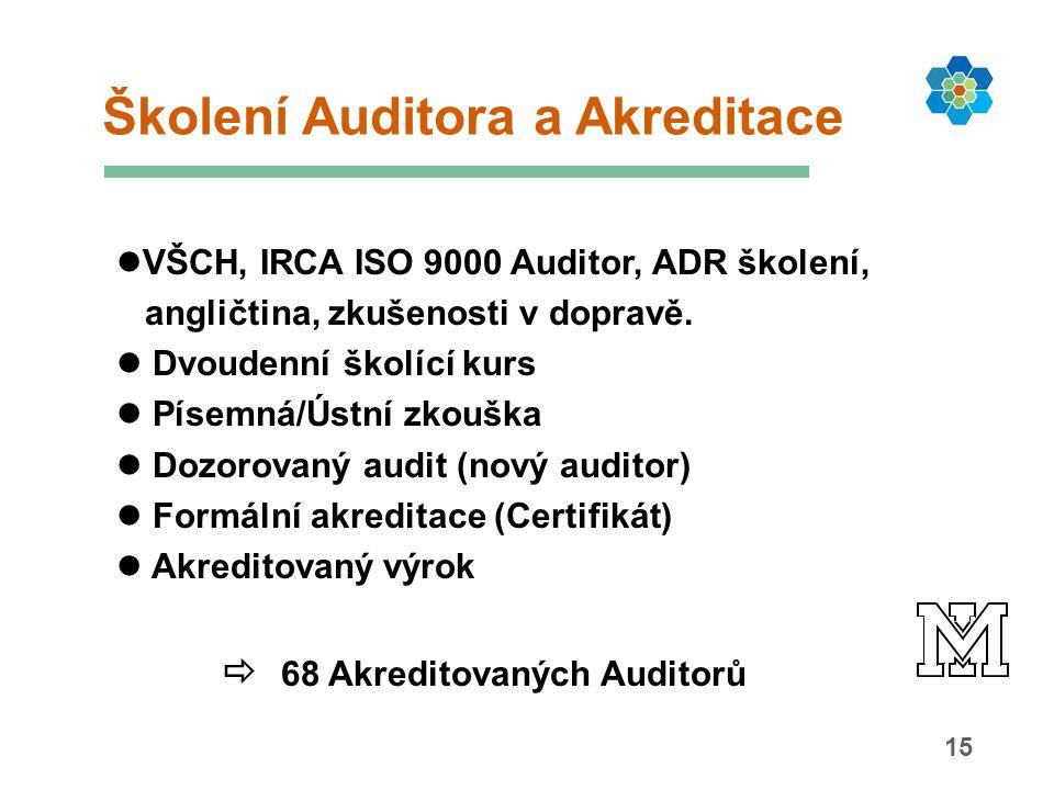 15 VŠCH, IRCA ISO 9000 Auditor, ADR školení, angličtina, zkušenosti v dopravě. Dvoudenní školící kurs Písemná/Ústní zkouška Dozorovaný audit (nový aud