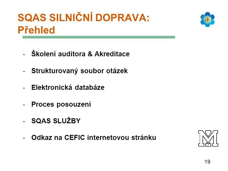19 SQAS SILNIČNÍ DOPRAVA: Přehled -Školení auditora & Akreditace -Strukturovaný soubor otázek -Elektronická databáze -Proces posouzení -SQAS SLUŽBY -Odkaz na CEFIC internetovou stránku
