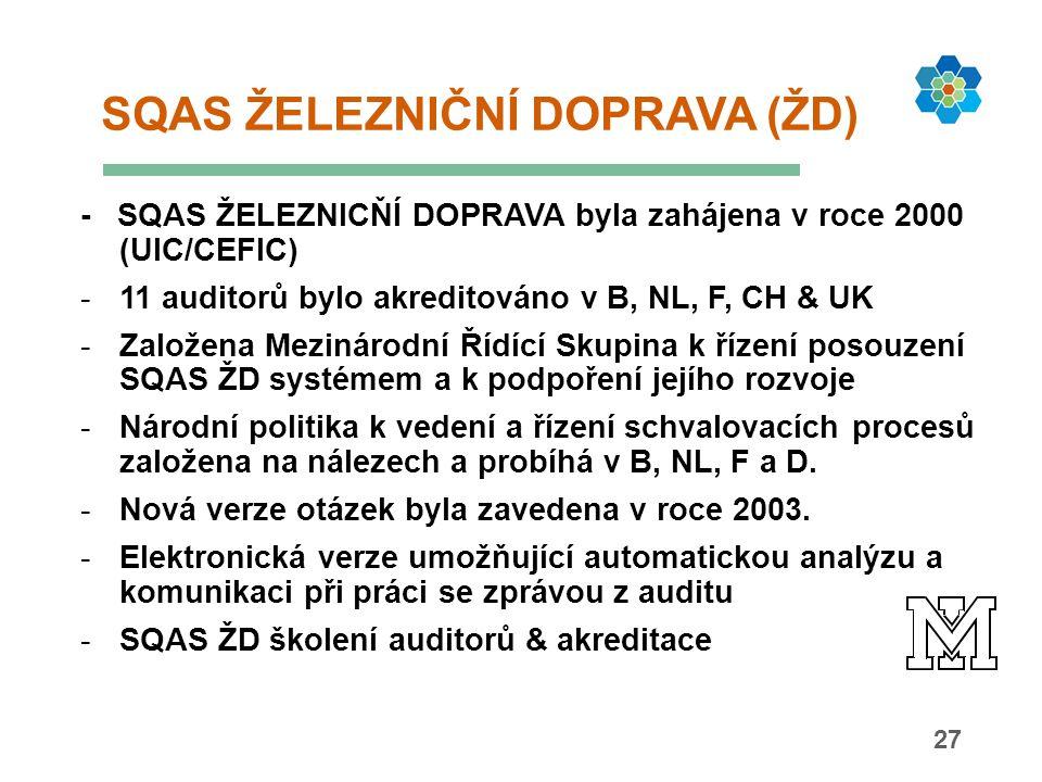 27 SQAS ŽELEZNIČNÍ DOPRAVA (ŽD) - SQAS ŽELEZNICŇÍ DOPRAVA byla zahájena v roce 2000 (UIC/CEFIC) -11 auditorů bylo akreditováno v B, NL, F, CH & UK -Založena Mezinárodní Řídící Skupina k řízení posouzení SQAS ŽD systémem a k podpoření jejího rozvoje -Národní politika k vedení a řízení schvalovacích procesů založena na nálezech a probíhá v B, NL, F a D.