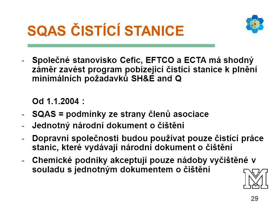 29 SQAS ČISTÍCÍ STANICE -Společné stanovisko Cefic, EFTCO a ECTA má shodný záměr zavést program pobízející čistící stanice k plnění minimálních požadavků SH&E and Q Od 1.1.2004 : -SQAS = podmínky ze strany členů asociace -Jednotný národní dokument o čištění -Dopravní společnosti budou používat pouze čistící práce stanic, které vydávají národní dokument o čištění -Chemické podniky akceptují pouze nádoby vyčištěné v souladu s jednotným dokumentem o čištění