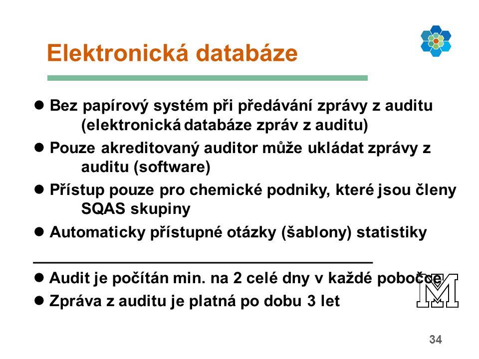 34 Bez papírový systém při předávání zprávy z auditu (elektronická databáze zpráv z auditu) Pouze akreditovaný auditor může ukládat zprávy z auditu (software) Přístup pouze pro chemické podniky, které jsou členy SQAS skupiny Automaticky přístupné otázky (šablony) statistiky ______________________________________ Audit je počítán min.