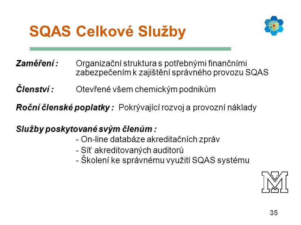35 SQAS Celkové Služby Zaměření : Zaměření : Organizační struktura s potřebnými finančními zabezpečením k zajištění správného provozu SQAS Členství : Členství :Otevřené všem chemickým podnikům Roční členské poplatky : Roční členské poplatky : Pokrývající rozvoj a provozní náklady Služby poskytované svým členům : - On-line databáze akreditačních zpráv - Síť akreditovaných auditorů - Školení ke správnému využití SQAS systému