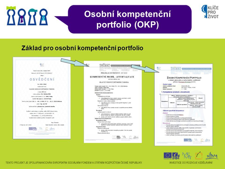 Základ pro osobní kompetenční portfolio Osobní kompetenční portfolio (OKP)