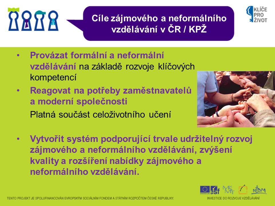 Cíle zájmového a neformálního vzdělávání v ČR / KPŽ Provázat formální a neformální vzdělávání na základě rozvoje klíčových kompetencí Reagovat na potřeby zaměstnavatelů a moderní společnosti Platná součást celoživotního učení Vytvořit systém podporující trvale udržitelný rozvoj zájmového a neformálního vzdělávání, zvýšení kvality a rozšíření nabídky zájmového a neformálního vzdělávání.