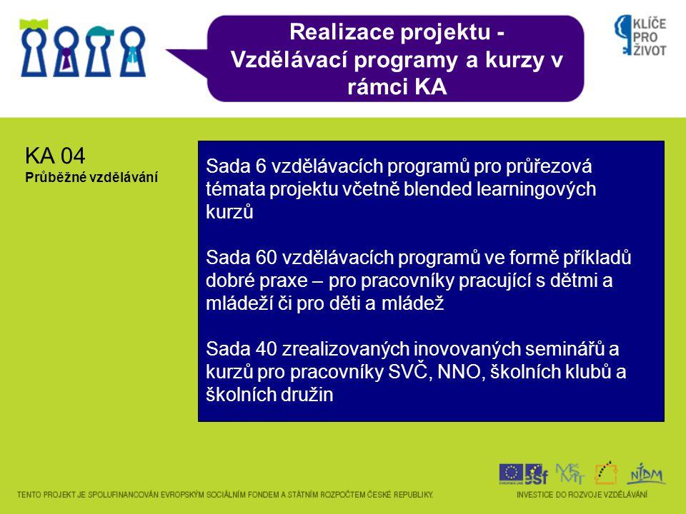 Realizace projektu - Vzdělávací programy a kurzy v rámci KA Inovovaný studijní program, který odráží standardy kvality vedoucích pracovníků SVČ a rozvíjí klíčové kompetence potřebné pro řízení (také s využitím pro pracovníky NNO, školní kluby a školní družiny v přímé návaznosti na KA 02) KA 05 Funkční vzdělávání Sada vzdělávacích programů ve formě sborníku příkladů dobré praxe KA 06 Uznávání neformálního vzdělávání (vč.