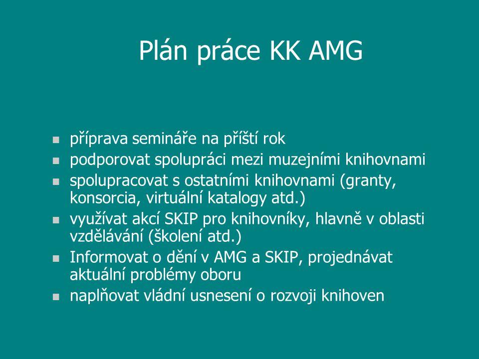Plán práce KK AMG n příprava semináře na příští rok n podporovat spolupráci mezi muzejními knihovnami n spolupracovat s ostatními knihovnami (granty, konsorcia, virtuální katalogy atd.) n využívat akcí SKIP pro knihovníky, hlavně v oblasti vzdělávání (školení atd.) n Informovat o dění v AMG a SKIP, projednávat aktuální problémy oboru n naplňovat vládní usnesení o rozvoji knihoven