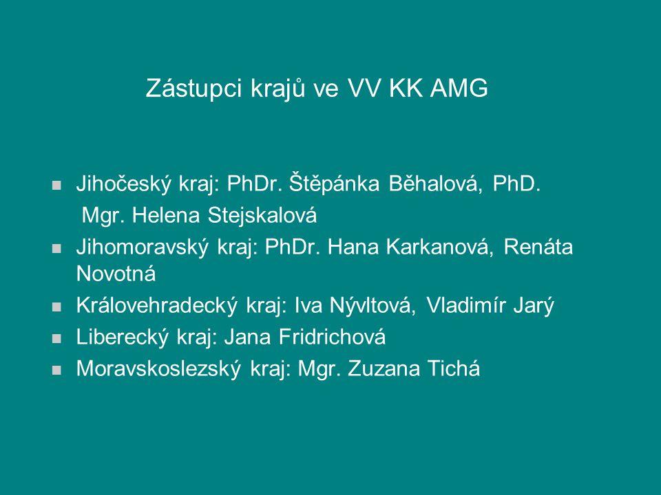Zástupci krajů ve VV KK AMG n Jihočeský kraj: PhDr.