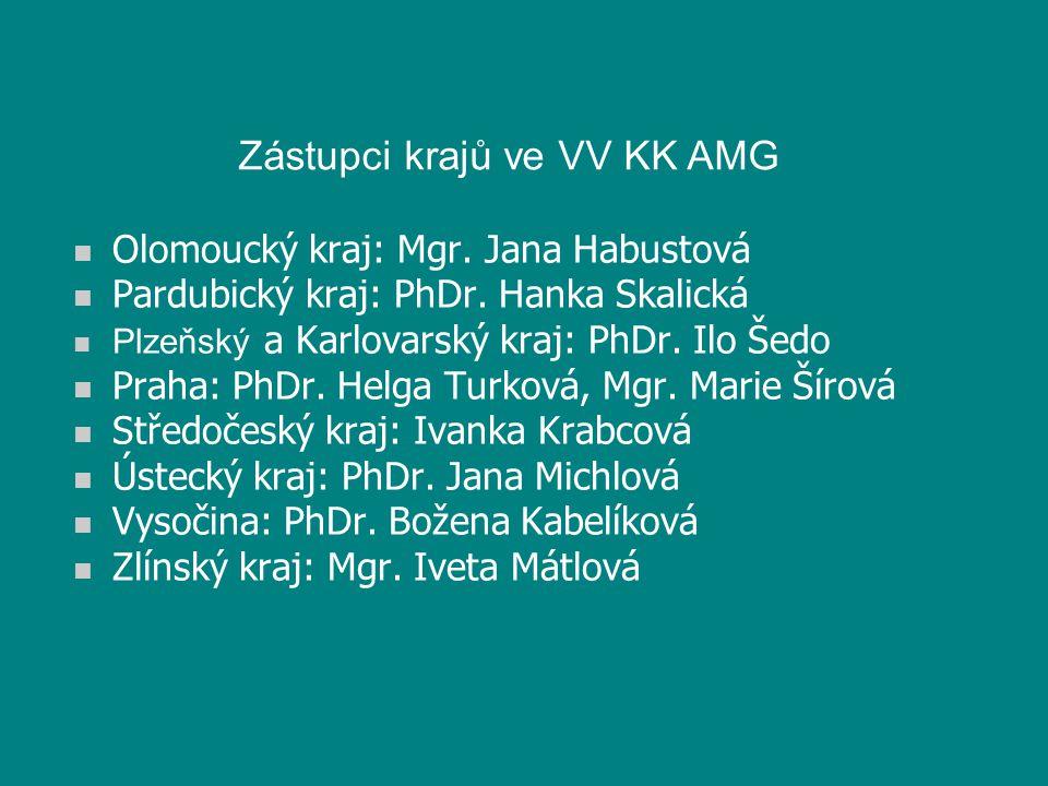 n Olomoucký kraj: Mgr.Jana Habustová n Pardubický kraj: PhDr.