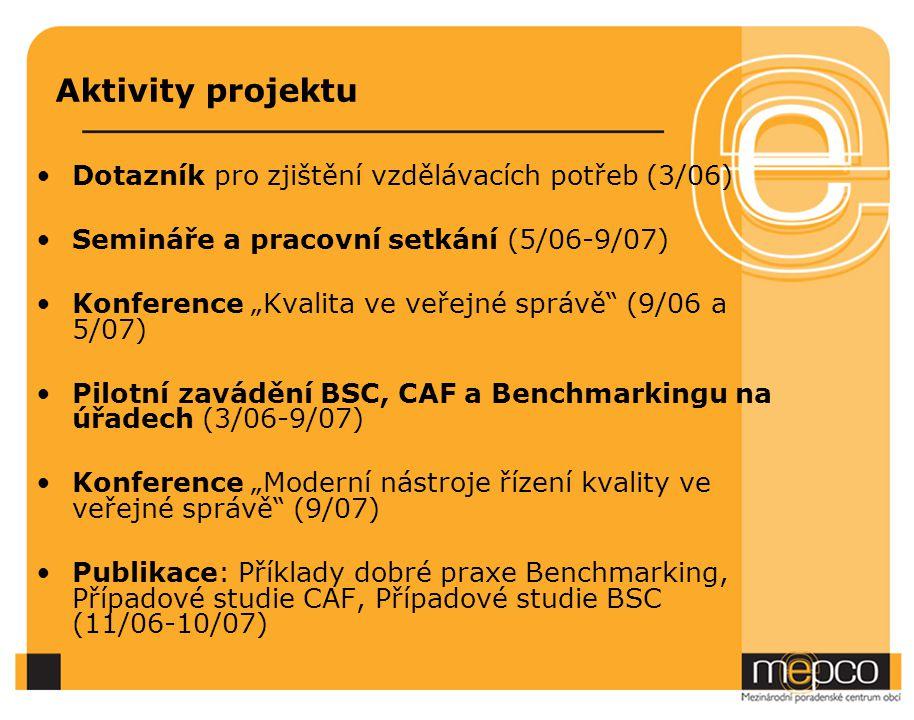 """Aktivity projektu Dotazník pro zjištění vzdělávacích potřeb (3/06) Semináře a pracovní setkání (5/06-9/07) Konference """"Kvalita ve veřejné správě (9/06 a 5/07) Pilotní zavádění BSC, CAF a Benchmarkingu na úřadech (3/06-9/07) Konference """"Moderní nástroje řízení kvality ve veřejné správě (9/07) Publikace: Příklady dobré praxe Benchmarking, Případové studie CAF, Případové studie BSC (11/06-10/07)"""