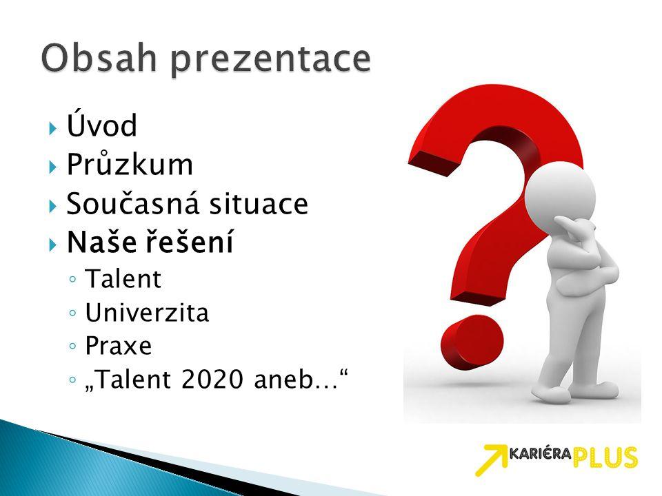 """ Úvod  Průzkum  Současná situace  Naše řešení ◦ Talent ◦ Univerzita ◦ Praxe ◦ """"Talent 2020 aneb…"""