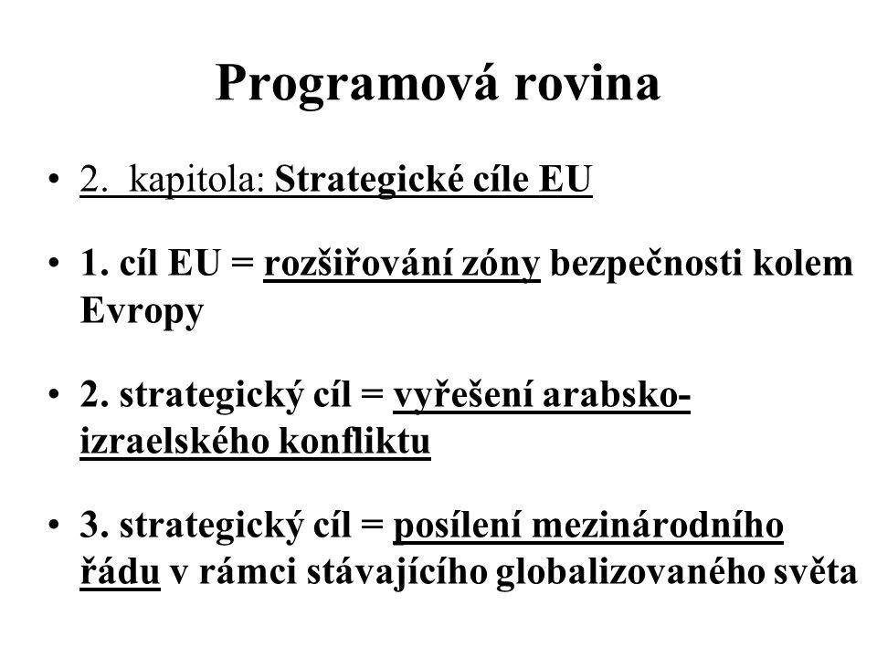 Programová rovina 2. kapitola: Strategické cíle EU 1.