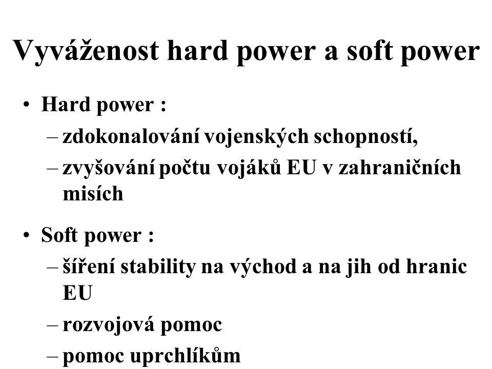 Vyváženost hard power a soft power Hard power : –zdokonalování vojenských schopností, –zvyšování počtu vojáků EU v zahraničních misích Soft power : –šíření stability na východ a na jih od hranic EU –rozvojová pomoc –pomoc uprchlíkům