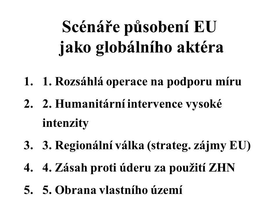 Scénáře působení EU jako globálního aktéra 1.1. Rozsáhlá operace na podporu míru 2.2.