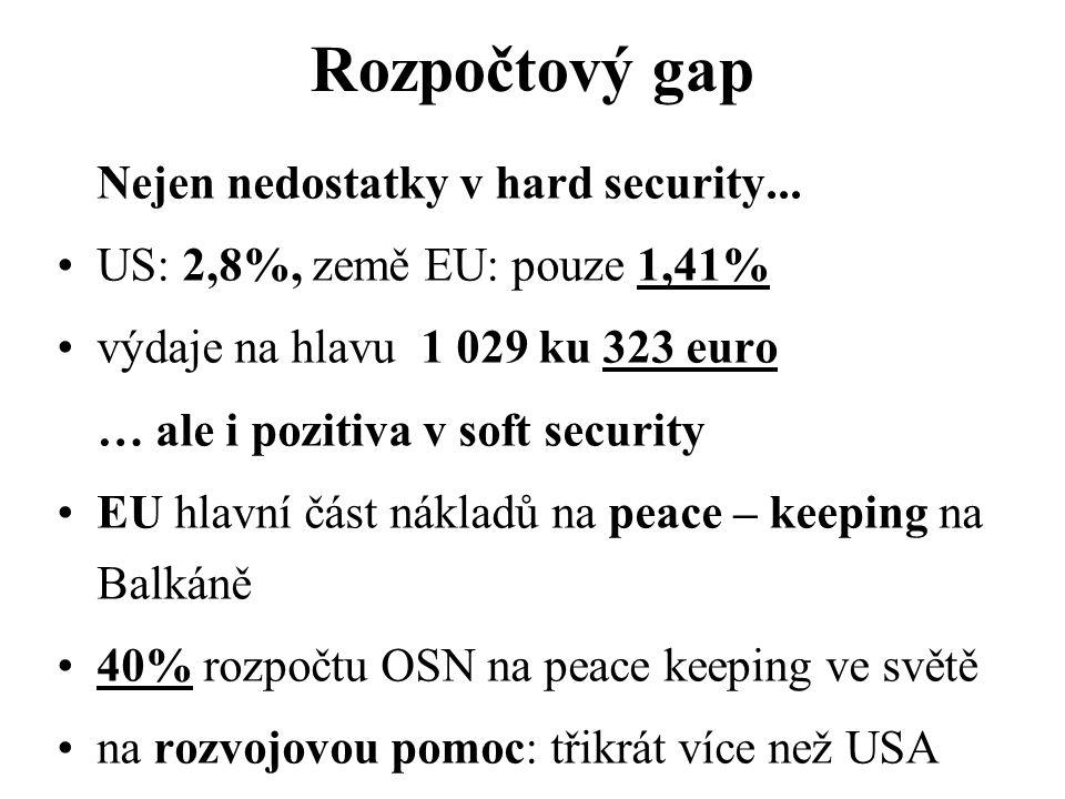 Rozpočtový gap Nejen nedostatky v hard security...