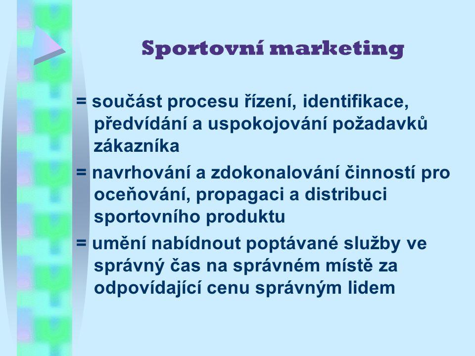 Sportovní marketing = součást procesu řízení, identifikace, předvídání a uspokojování požadavků zákazníka = navrhování a zdokonalování činností pro oceňování, propagaci a distribuci sportovního produktu = umění nabídnout poptávané služby ve správný čas na správném místě za odpovídající cenu správným lidem