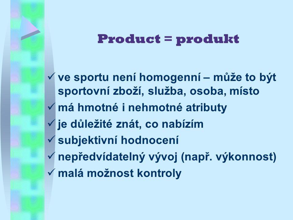 Product = produkt ve sportu není homogenní – může to být sportovní zboží, služba, osoba, místo má hmotné i nehmotné atributy je důležité znát, co nabízím subjektivní hodnocení nepředvídatelný vývoj (např.