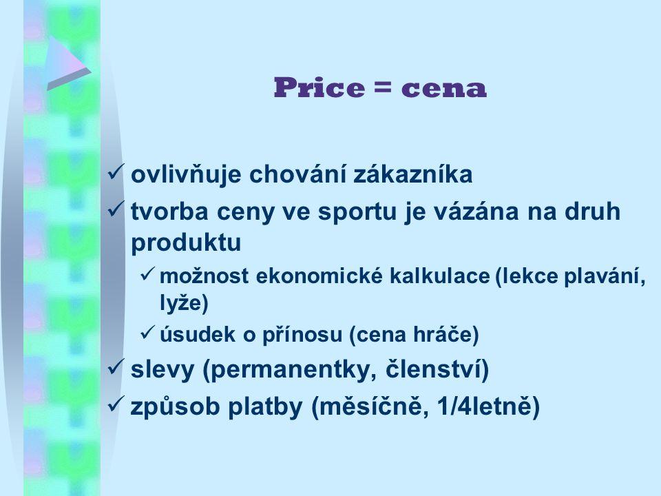 Price = cena ovlivňuje chování zákazníka tvorba ceny ve sportu je vázána na druh produktu možnost ekonomické kalkulace (lekce plavání, lyže) úsudek o přínosu (cena hráče) slevy (permanentky, členství) způsob platby (měsíčně, 1/4letně)