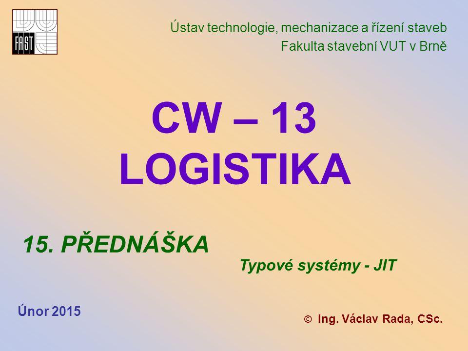 březen 2015 Systém JIT Teorie a systémy PPC (PPS) -