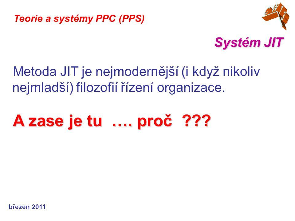 březen 2011 Systém JIT Teorie a systémy PPC (PPS) Metoda JIT je nejmodernější (i když nikoliv nejmladší) filozofií řízení organizace.