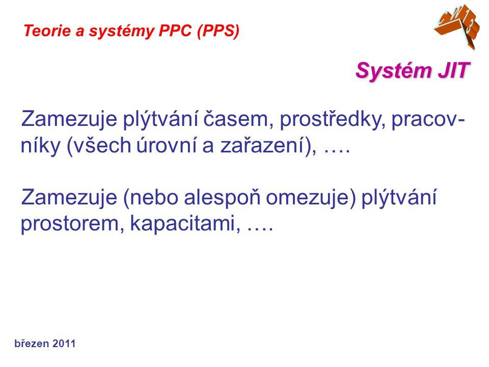 březen 2011 Systém JIT Teorie a systémy PPC (PPS) Zamezuje plýtvání časem, prostředky, pracov- níky (všech úrovní a zařazení), ….