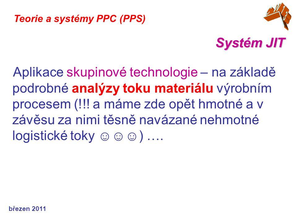 březen 2011 Systém JIT Teorie a systémy PPC (PPS) Aplikace skupinové technologie – na základě podrobné analýzy toku materiálu výrobním procesem (!!.