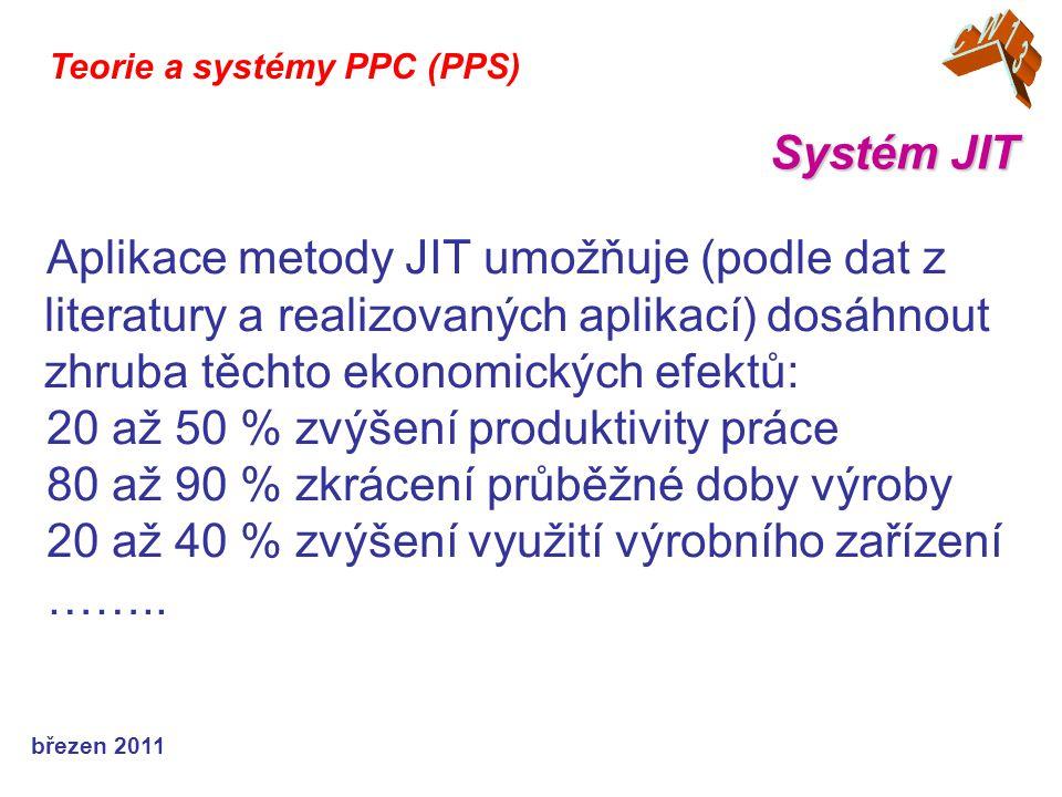 březen 2011 Systém JIT Teorie a systémy PPC (PPS) Aplikace metody JIT umožňuje (podle dat z literatury a realizovaných aplikací) dosáhnout zhruba těchto ekonomických efektů: 20 až 50 % zvýšení produktivity práce 80 až 90 % zkrácení průběžné doby výroby 20 až 40 % zvýšení využití výrobního zařízení ……..