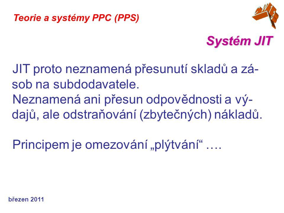 březen 2011 Systém JIT Teorie a systémy PPC (PPS) JIT proto neznamená přesunutí skladů a zá- sob na subdodavatele.