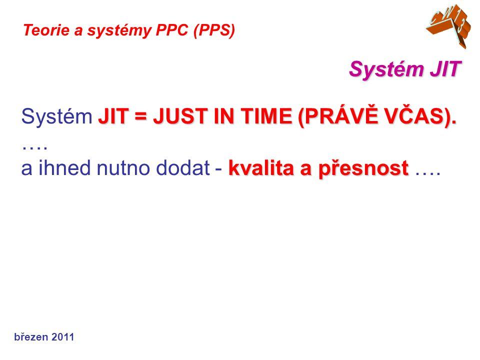 březen 2011 Systém JIT Teorie a systémy PPC (PPS) JIT = JUST IN TIME (PRÁVĚ VČAS).