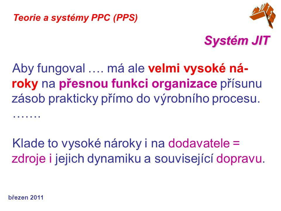březen 2011 Systém JIT Teorie a systémy PPC (PPS) K základním principům systému JIT patří filozofie vyrábět jen to, co je potřebné a prakticky ihned využitelné (spotřebovatelné).