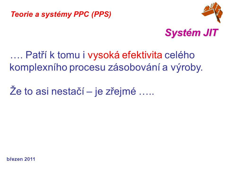 březen 2011 Systém JIT Teorie a systémy PPC (PPS) ….