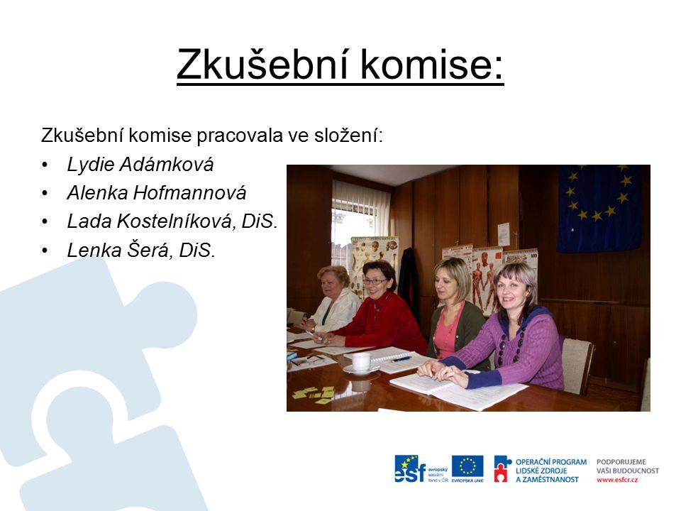 Zkušební komise: Zkušební komise pracovala ve složení: Lydie Adámková Alenka Hofmannová Lada Kostelníková, DiS. Lenka Šerá, DiS.