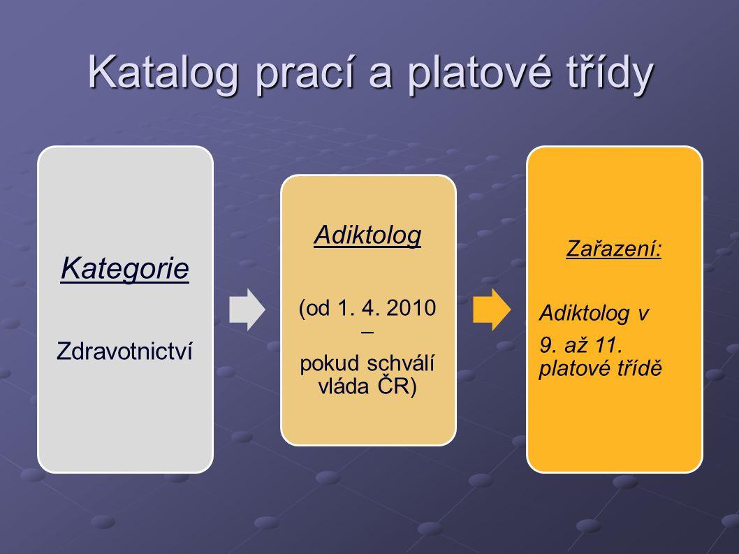 Katalog prací a platové třídy Kategorie Zdravotnictví Adiktolog (od 1. 4. 2010 – pokud schválí vláda ČR) Zařazení: Adiktolog v 9. až 11. platové třídě