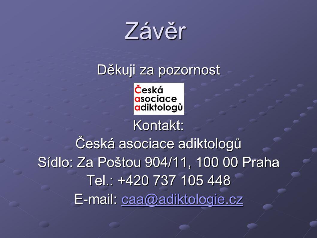 Závěr Děkuji za pozornost Kontakt: Česká asociace adiktologů Sídlo: Za Poštou 904/11, 100 00 Praha Tel.: +420 737 105 448 E-mail: caa@adiktologie.cz c