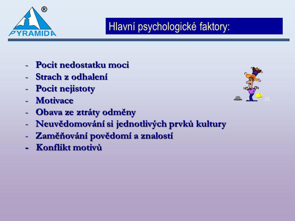 Hlavní psychologické faktory: - Pocit nedostatku moci - Strach z odhalení - Pocit nejistoty - Motivace - Obava ze ztráty odměny - Neuvědomování si jed
