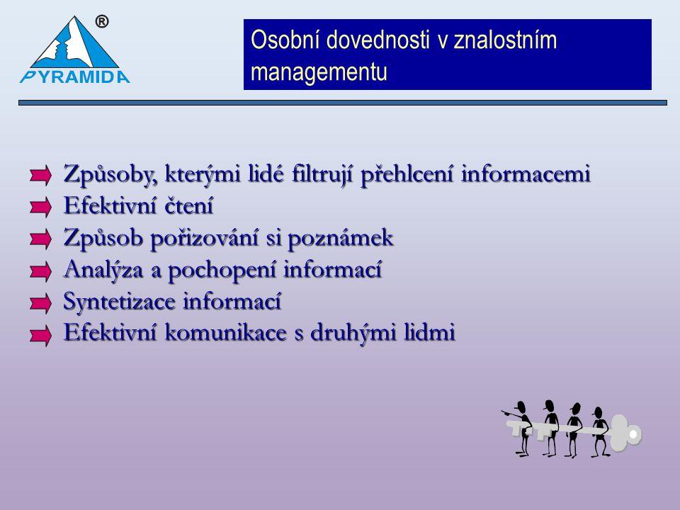Osobní dovednosti v znalostním managementu Způsoby, kterými lidé filtrují přehlcení informacemi Efektivní čtení Způsob pořizování si poznámek Analýza