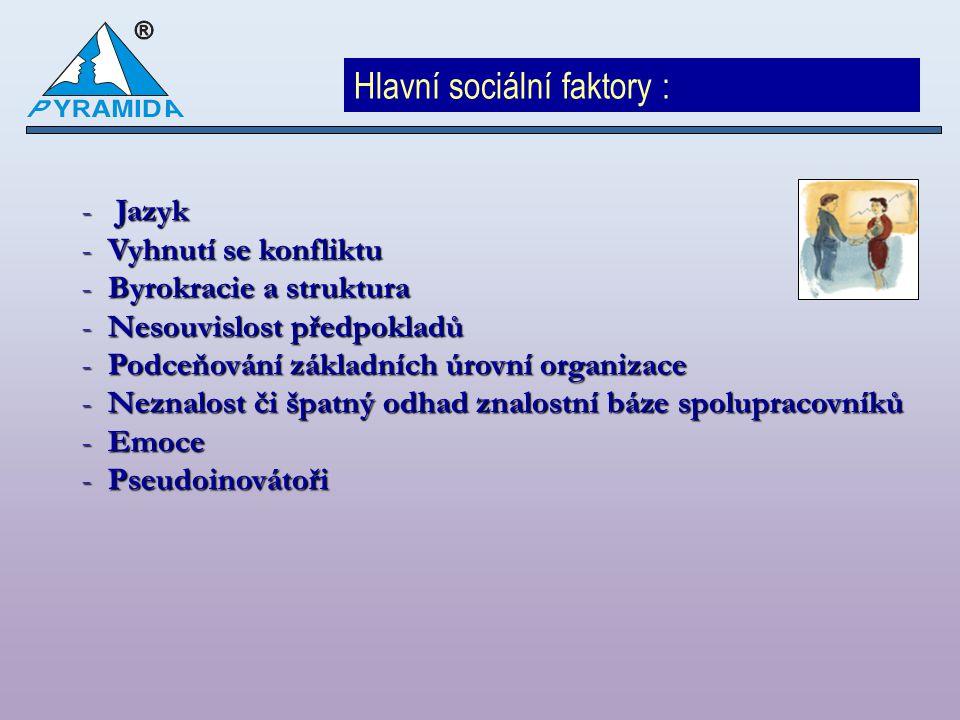 Hlavní sociální faktory : - Jazyk - Vyhnutí se konfliktu - Byrokracie a struktura - Nesouvislost předpokladů - Podceňování základních úrovní organizac