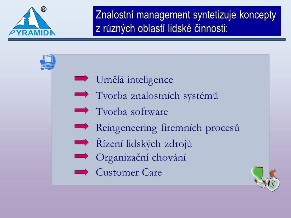 Znalostní management syntetizuje koncepty z různých oblastí lidské činnosti: Umělá inteligence Tvorba znalostních systémů Tvorba software Reingeneerin