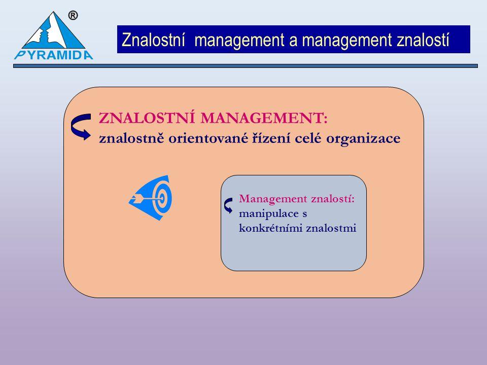 """"""" Knowledge management - znalostní management lze charakterizovat jako disciplínu, která zajišťuje rozšíření individuálních znalostí skrze celou organizaci a tím umožňuje vytvářet znalost vyšší úrovně – znalost organizace."""