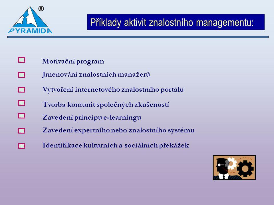 Příklady aktivit znalostního managementu: Motivační program Jmenování znalostních manažerů Vytvoření internetového znalostního portálu Tvorba komunit