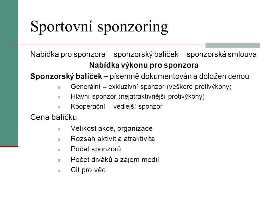 Sportovní sponzoring Nabídka pro sponzora – sponzorský balíček – sponzorská smlouva Nabídka výkonů pro sponzora Sponzorský balíček – písemně dokumento